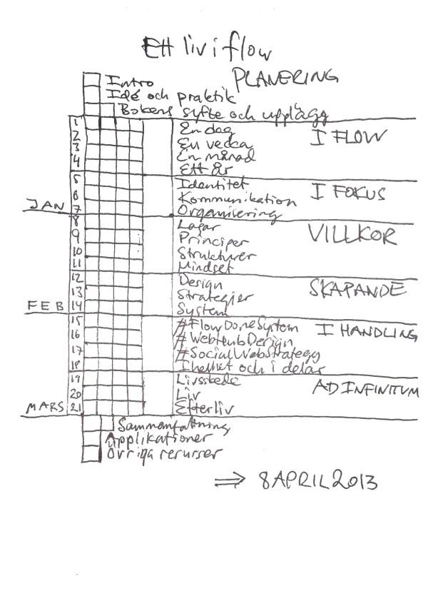 ettliviflow-planering-dec2013
